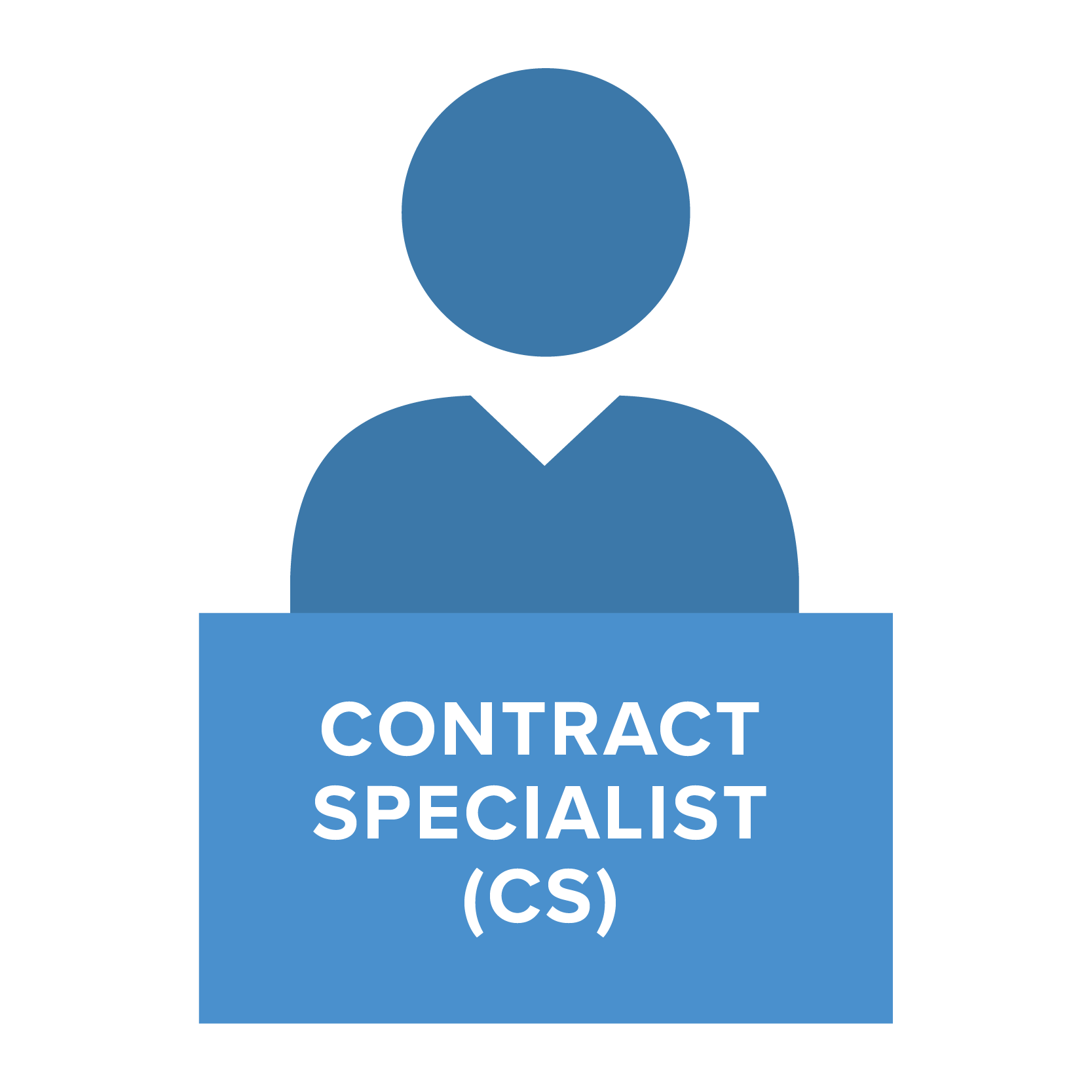 Contract Specialist